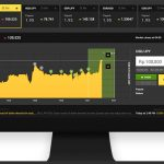 HighLow Binary Trading Indonesia
